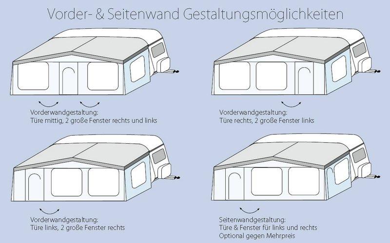 rollmarkise travel star super wohnwagen vorzelt 991 1030 cm. Black Bedroom Furniture Sets. Home Design Ideas