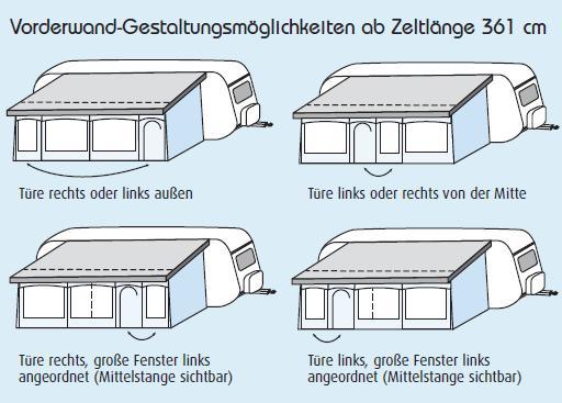 Wohnwagen Vorzelt Herzog